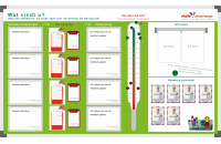 Quality visualisation boards