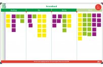 Scrumboard | Example Agile Scrum Group (120x200cm)