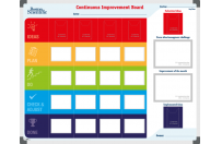 Improvement board | Example Boston Scientific (120x150 cm)